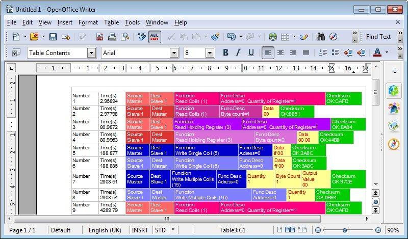 Analyzer Protocol Templates